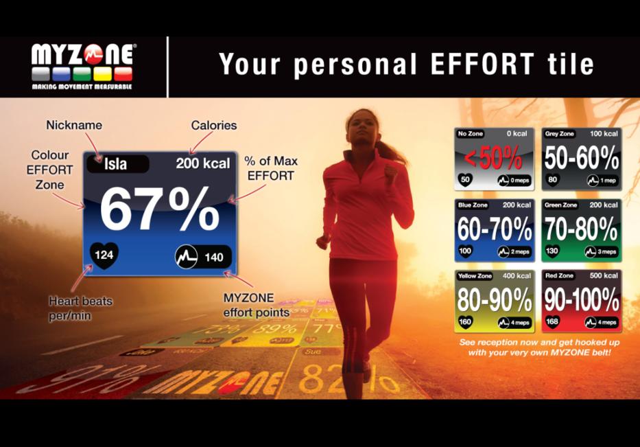MYZONE personal tile - Fine Tune Fitness Secret Harbour